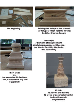 Building a stupa